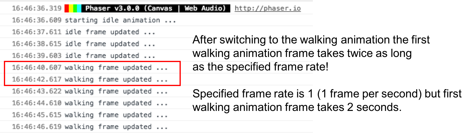 Switching animations: Frame length of 1st frame is twice as long as ...