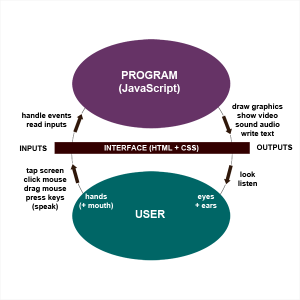 UserInterface_600x600.png