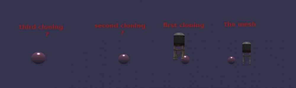 cloning.png