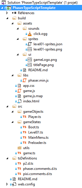 PhaserTypeScriptTemplate.PNG