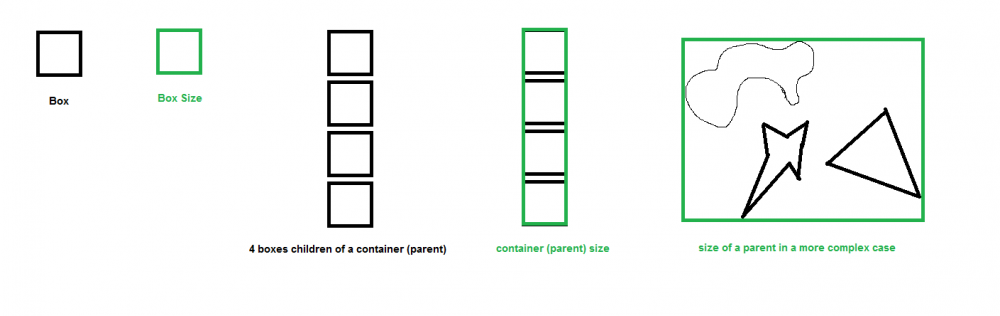 container size.png