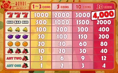 pay_table.jpg.c43c06fde6ceb0663cbd9983b4b89e6d.jpg