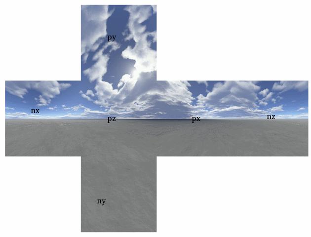 exemplo-mapa-skybox-babylonjs.png