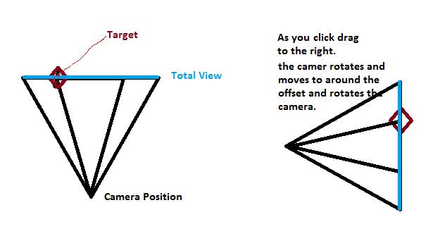rotating viewpoint.png